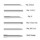 Ersatznadeln mit anderer Spitzenform für Standardspritzen 25 – 500 μl mit auswechselbarer Nadel